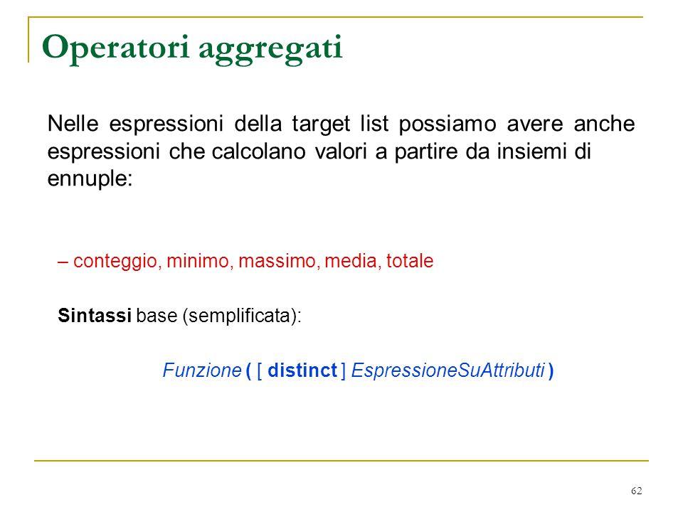 Funzione ( [ distinct ] EspressioneSuAttributi )